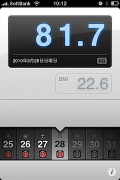 ランニング日誌(10/03/28)花冷え寒いぞ11キロラン! [Runnin' Higher]