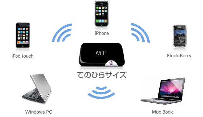 """海外出張でもiPhoneを使い倒そう! 海外用レンタル・モバイルWi-Fiルーター、その名は""""MiFi""""! [Net] [iPhone] [Mac] [Travel]"""