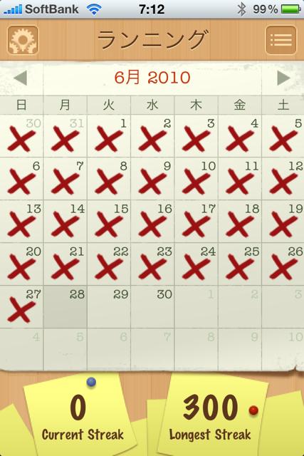 ランニング日誌(10/06/27)300日連続出走達成!セミナー帰宅後ふらふらラン! #run_jp [Runnin' Higher]