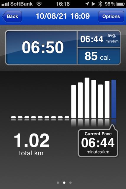 ランニング日誌(10/08/21)ゆっくり回復ショートラン! #run_jp [Runnin' Higher]