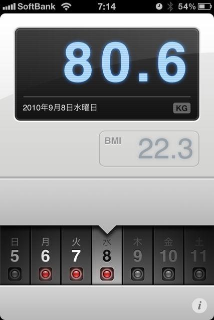 ランニング日誌(10/09/08)過密スケジュールでバテ気味ラン! #run_jp [Runnin' Higher]