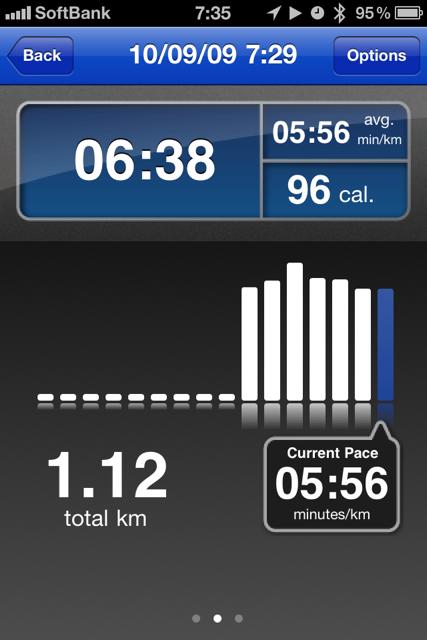 ランニング日誌(10/09/09)秋がきた!夏の疲れがどっと出たラン! #run_jp [Runnin' Higher]