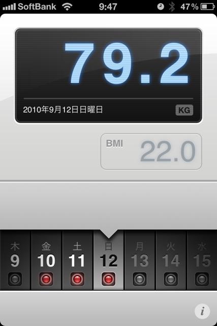 ランニング日誌(10/09/12)灼熱バテバテ皇居11キロラン! #run_jp [Runnin' Higher]