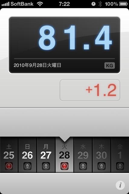 ランニング日誌(10/09/28)キャップ忘れた雨のショートラン! #run_jp [Runnin' Higher]