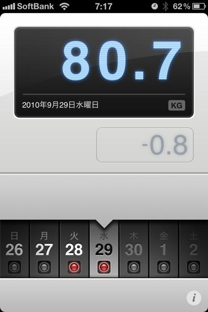 ランニング日誌(10/09/29)早起き拡張三文得した?ラン! #run_jp [Runnin' Higher]