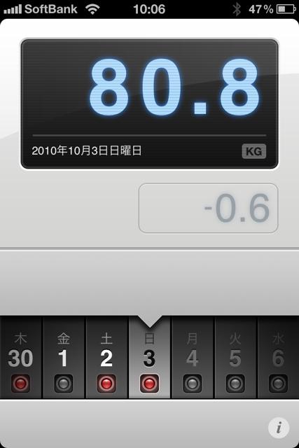 ランニング日誌(10/10/03)久々16km皇居一周ラン! #run_jp [Runnin' Higher]