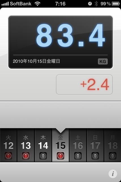 ランニング日誌(10/10/15)色々不調ショートラン! #run_jp [Runnin' Higher]