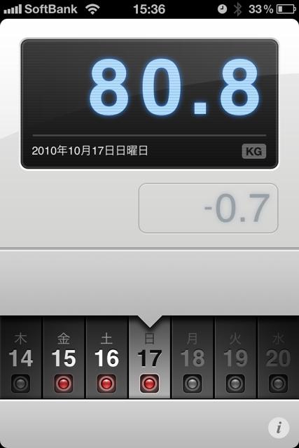 ランニング日誌(10/10/17)今季初ハーフ、外苑ツイキャスラン! #run_jp [Runnin' Higher]
