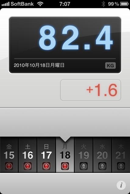 ランニング日誌(10/10/18)ハーフ翌日リハビリショートラン! #run_jp [Runnin' Higher]