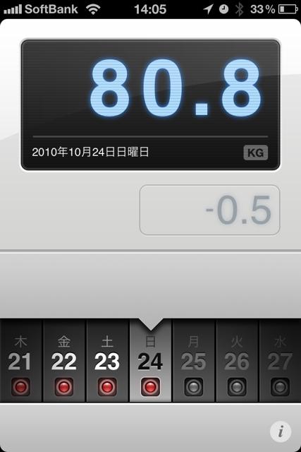 ランニング日誌(10/10/24)レースをイメージ!22kmラン! #run_jp [Runnin' Higher]