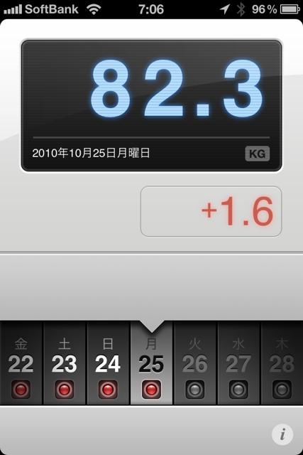 ランニング日誌(10/10/25)筋肉痛ショートラン! #run_jp [Runnin' Higher]