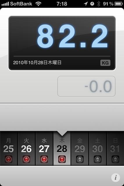 ランニング日誌(10/10/28)真冬の装備で走るぞラン! #run_jp [Runnin' Higher]