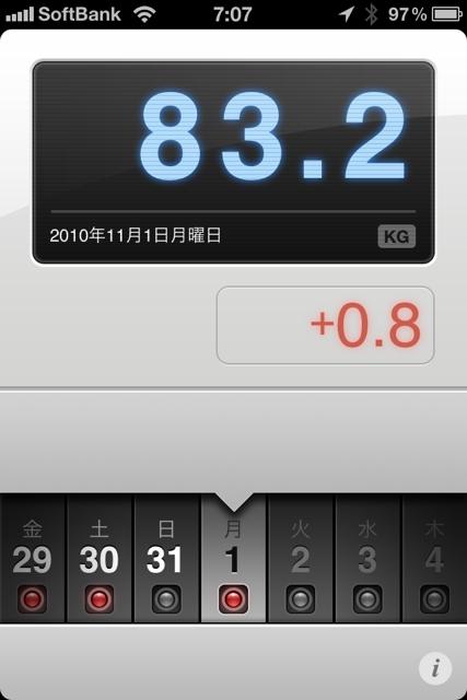 ランニング日誌(10/11/01)11月も頑張って参りましょうショートラン! #run_jp [Runnin' Higher]