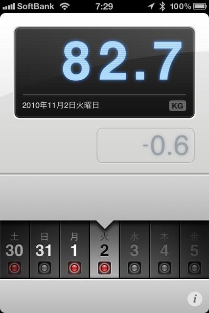 ランニング日誌(10/11/02)最終調整ショートラン! #run_jp [Runnin' Higher]
