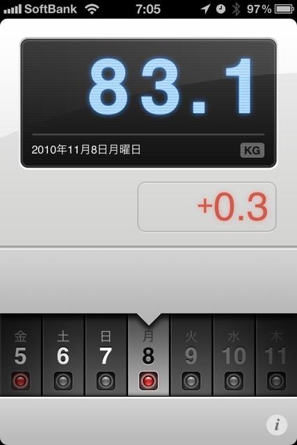 ランニング日誌(10/11/08)リズム戻せずショートラン! #run_jp [Runnin' Higher]