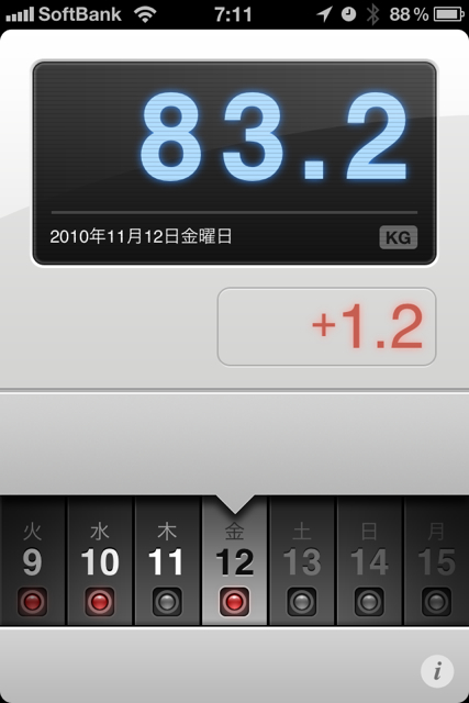 ランニング日誌(10/11/12)快調スピードラン! #run_jp [Runnin' Higher]
