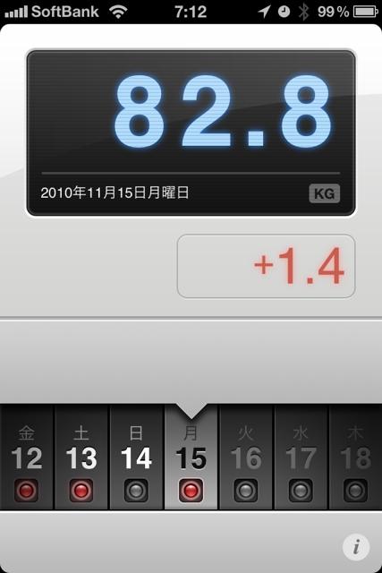 ランニング日誌(10/11/15)体調調整 ショートラン! #run_jp [Runnin' Higher]