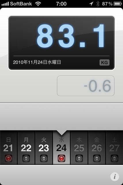 ランニング日誌(10/11/24)お疲れショートラン! #run_jp [Runnin' Higher]