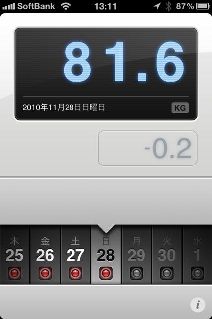 ランニング日誌(10/11/28)快晴爽快11kmラン! #run_jp [Runnin' Higher]