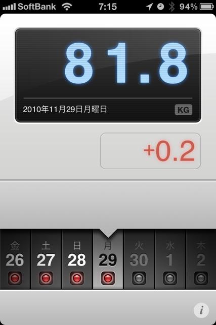 ランニング日誌(10/11/29)スピード練習8.6kmラン! #run_jp [Runnin' Higher]