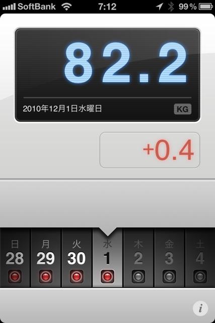ランニング日誌(10/12/01)いよいよ師走だ頑張るラン! #run_jp [Runnin' Higher]