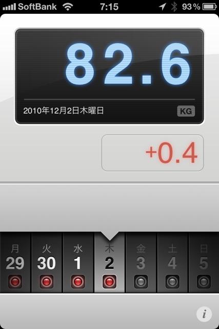 ランニング日誌(10/12/02)寝坊だどたばたショートラン! #run_jp [Runnin' Higher]