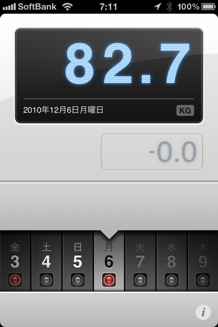 ランニング日誌(10/12/06)レース翌日リハビリショートラン! #run_jp [Runnin' Higher]