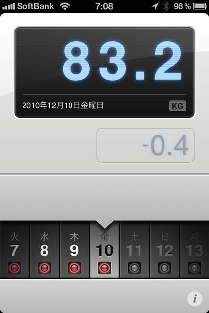 ランニング日誌(10/12/10)お疲れショートラン! #run_jp [Runnin' Higher]