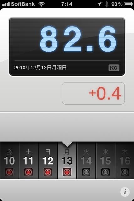 ランニング日誌(10/12/13)眠れず寝不足ショートラン! #run_jp [Runnin' Higher]