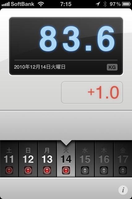 ランニング日誌(10/12/14)お疲れショートラン! #run_jp [Runnin' Higher]