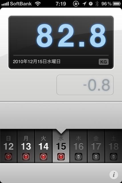 ランニング日誌(10/12/15)5時起き失敗ショートラン! #run_jp [Runnin' Higher]