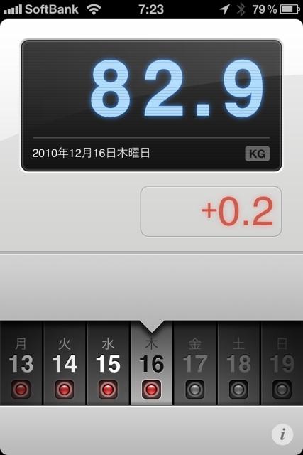 ランニング日誌(10/12/16)リズム狂い中ショートラン! #run_jp [Runnin' Higher]