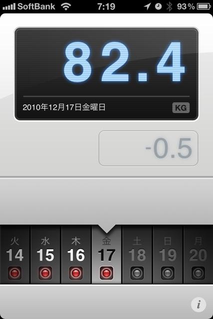 ランニング日誌(10/12/17)5時起き復活8.6kmラン! #run_jp [Runnin' Higher]