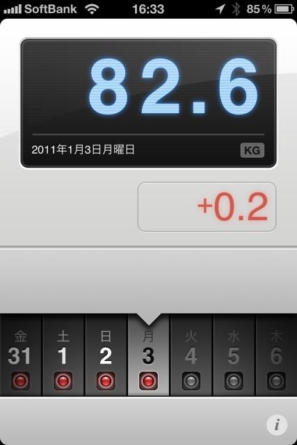 ランニング日誌(11/01/03)太もも痛逆回り8.6kmラン! #run_jp [Runnin' Higher]