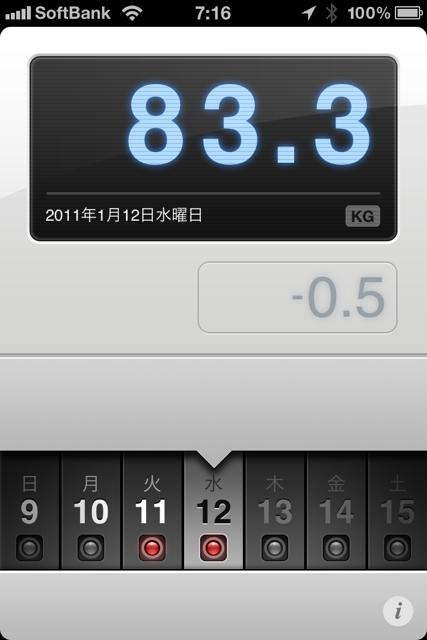 ランニング日誌(11/01/12)まだ太もも故障中!ショートラン! #run_jp [Runnin' Higher]