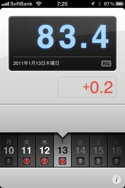 ランニング日誌(11/01/13)太もも痛もうちょっと!ショートラン! #run_jp [Runnin' Higher]