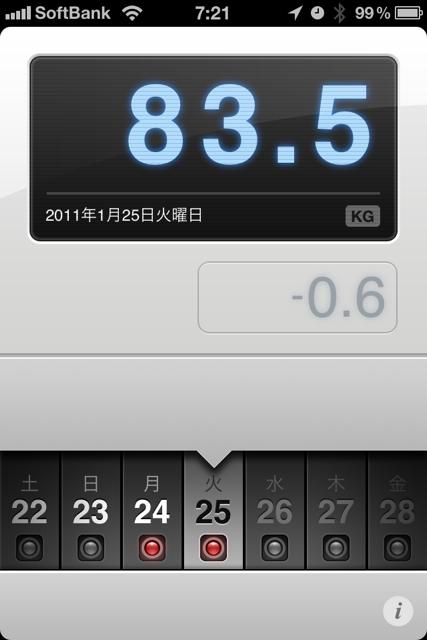 ランニング日誌(11/01/25)お疲れ太ももも痛いぞショートラン! #run_jp [Runnin' Higher]