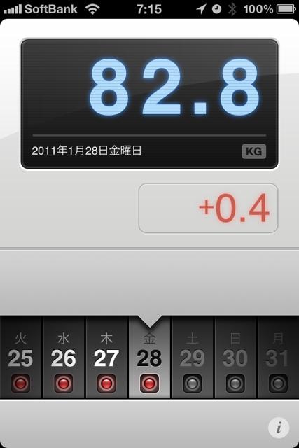 ランニング日誌(11/01/28)お疲れショートラン! #run_jp [Runnin' Higher]