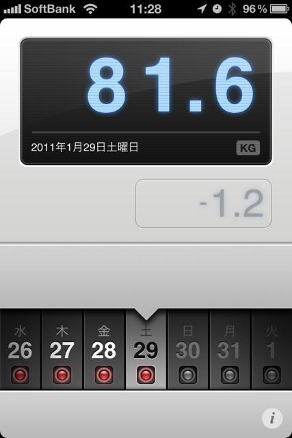 ランニング日誌(11/01/29)1人ハーフ22kmラン! #run_jp [Runnin' Higher]