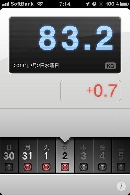 ランニング日誌(11/02/02)どたばたショートラン! #run_jp [Runnin' Higher]