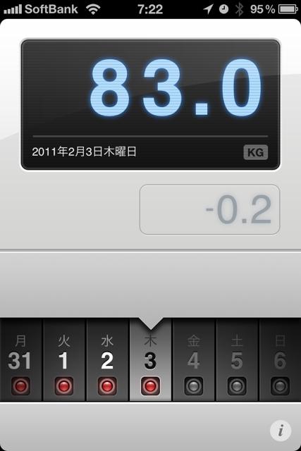 ランニング日誌(11/02/03)絶好調!ビルドアップ節分ラン! #run_jp [Runnin' Higher]