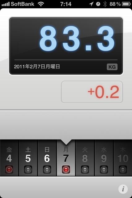 ランニング日誌(11/02/07)10時間も寝たぞ!寝だめショートラン! #run_jp [Runnin' Higher]