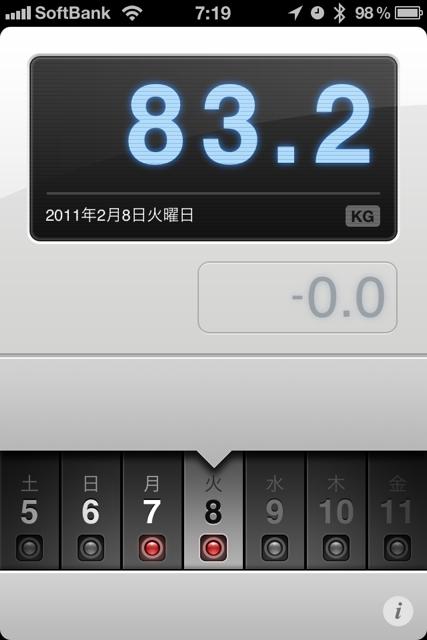 ランニング日誌(11/02/08)復活?するするペースアップラン! #run_jp [Runnin' Higher]