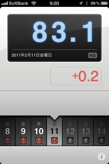 ランニング日誌(11/02/11)雪中行軍11kmラン!