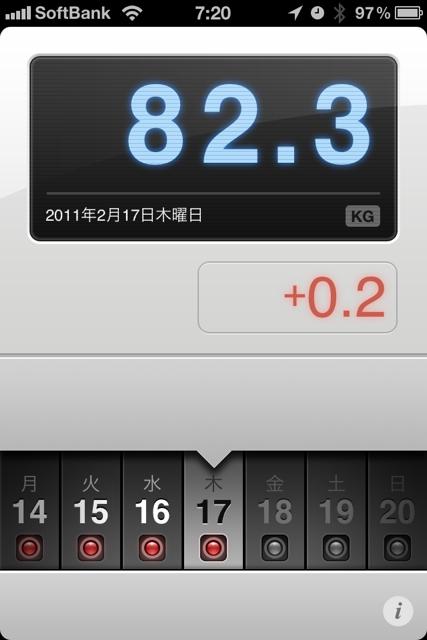 ランニング日誌(11/02/17)8.6kmを43分!過去最高記録ラン!