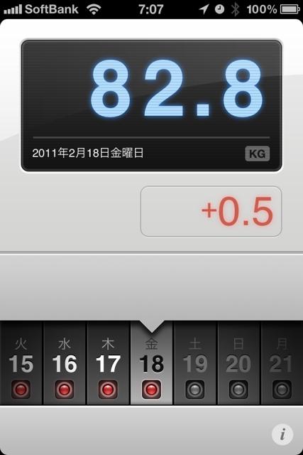 ランニング日誌(11/02/18)土砂降りお疲れショートラン!