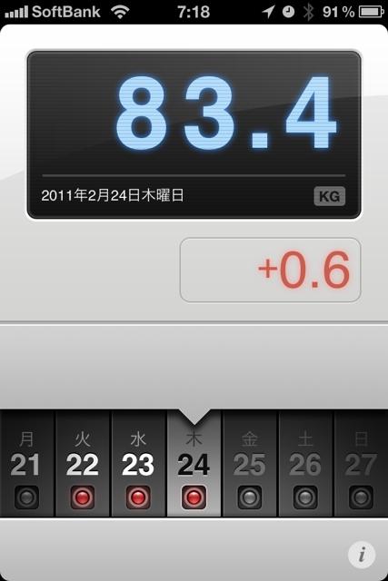 ランニング日誌(11/02/24)淡々と黙々と8.6kmラン!