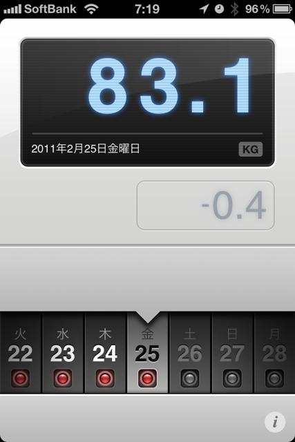 ランニング日誌(11/02/25)低体温I Love You! ラン!