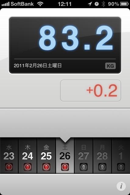 ランニング日誌(11/02/26)のんびり休日11kmラン!