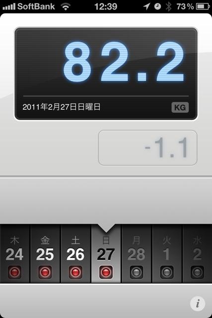 ランニング日誌(11/02/27)祝快晴の開催!東京マラソンとニアミス16kmラン!